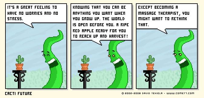 Cacti Future